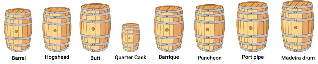 zrání whisky - velikosti sudů